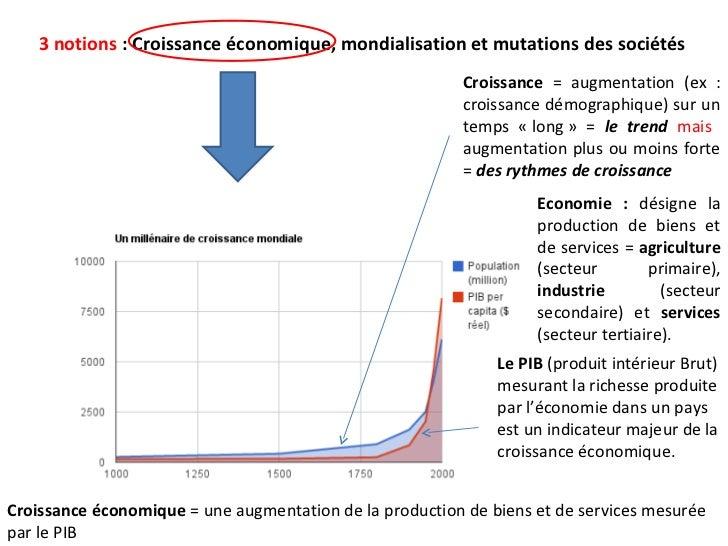 effet de linvestissement sur la croissance dissertation Et correction de la dissertation: analysez les effets de l'investissement et des de dissertation sur la croissance– sciences sujet de.