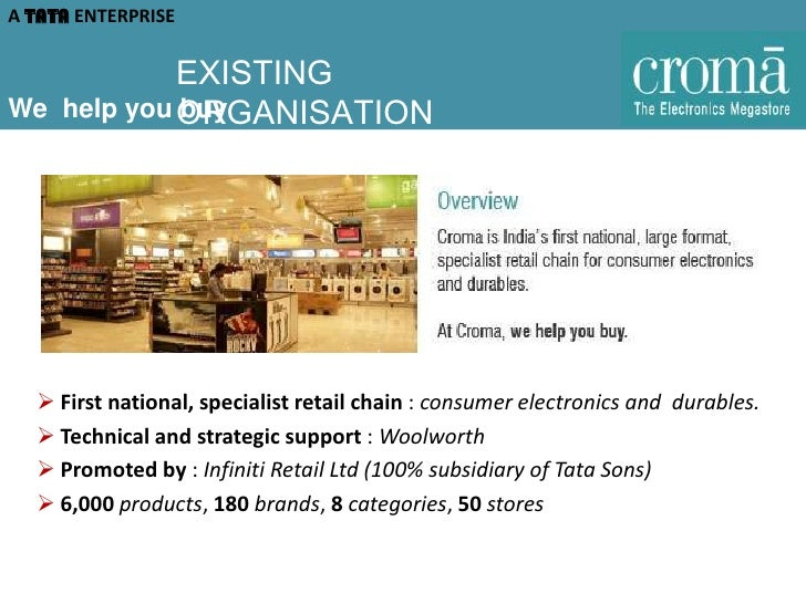 We  help you buy <br />A TATA ENTERPRISE<br />EXISTING ORGANISATION<br /><ul><li>First national, specialist retail chain :...