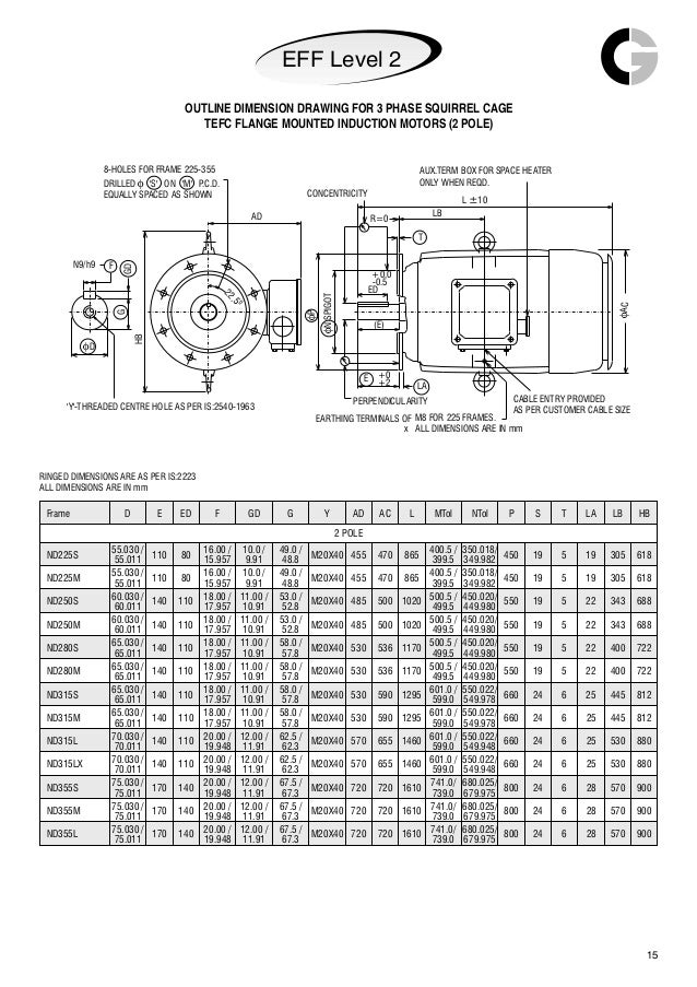 Squirrel Cage Motor Wiring Diagram Squirrel Cage Fan