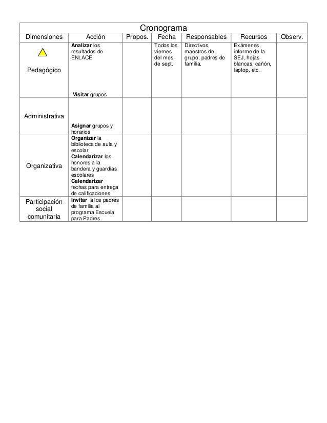 Cronograma Dimensiones Acción Propos. Fecha Responsables Recursos Observ. Pedagógico Analizar los resultados de ENLACE Vis...