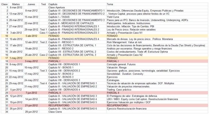 Cronograma - uca 1er cuatrimestre 2012