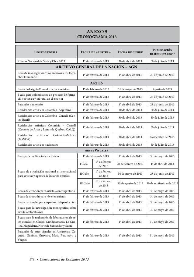 Cronograma de la Convocatoria de Estímulos 2013