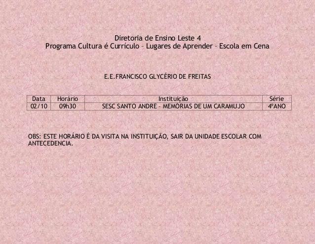 Diretoria de Ensino Leste 4 Programa Cultura é Currículo – Lugares de Aprender – Escola em Cena E.E.FRANCISCO GLYCÉRIO DE ...