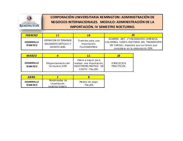 CORPORACIÓN UNIVERSITARIA REMINGTON: ADMINISTRACIÓN DE                  NEGOCIOS INTERNACIONALES. MODULO: ADMINISTRACIÓN D...
