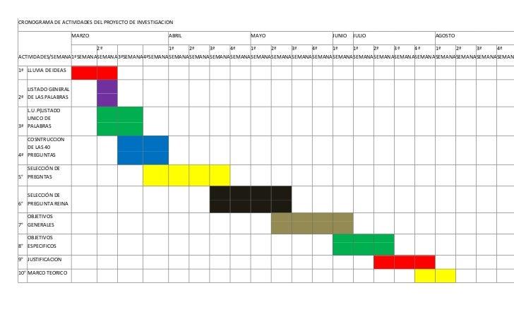 728 Area Code >> Cronograma de actividades del proyecto de investigacion