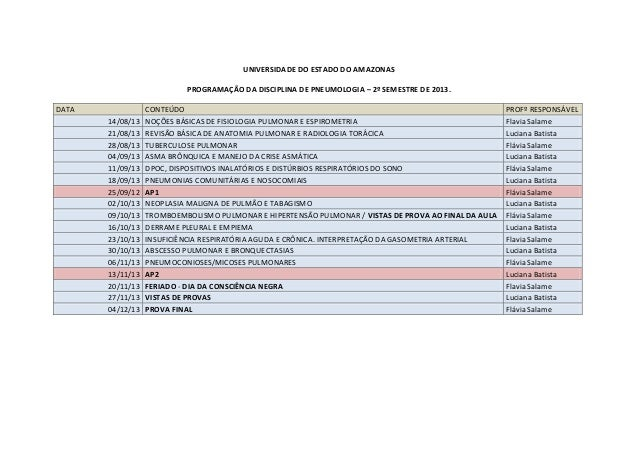 UNIVERSIDADE DO ESTADO DO AMAZONAS PROGRAMAÇÃO DA DISCIPLINA DE PNEUMOLOGIA – 2º SEMESTRE DE 2013. DATA CONTEÚDO PROFº RES...