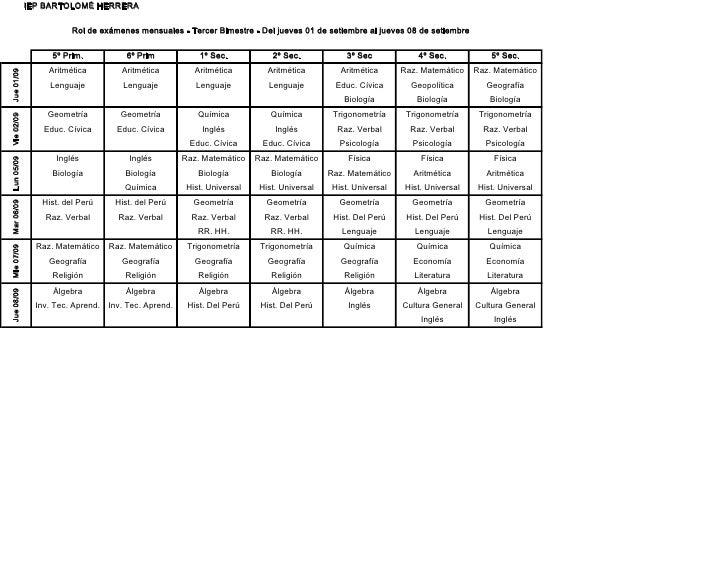 Cronograma de Exámenes Mensuales - III Bim