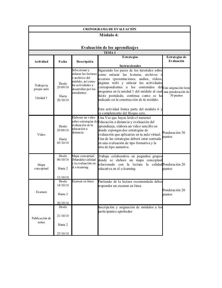 CRONOGRAMA DE EVALUACIÓN                                                 Módulo 4:                                  Evalua...