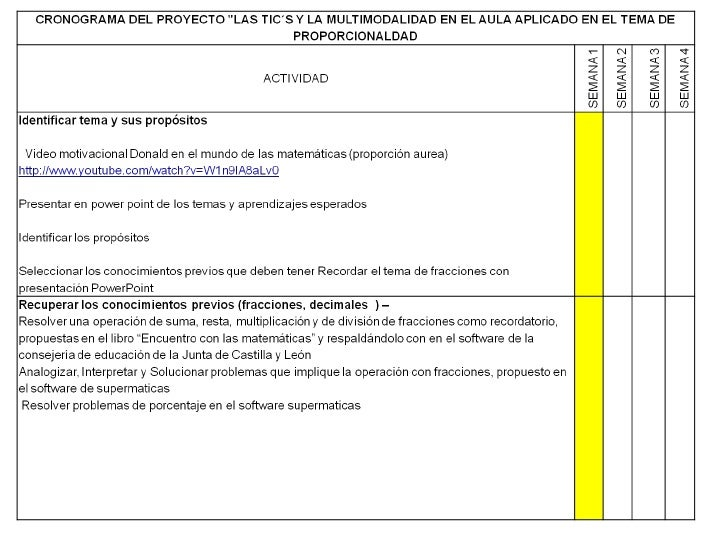 Cronograma Del Proyecto Ppt.Doc