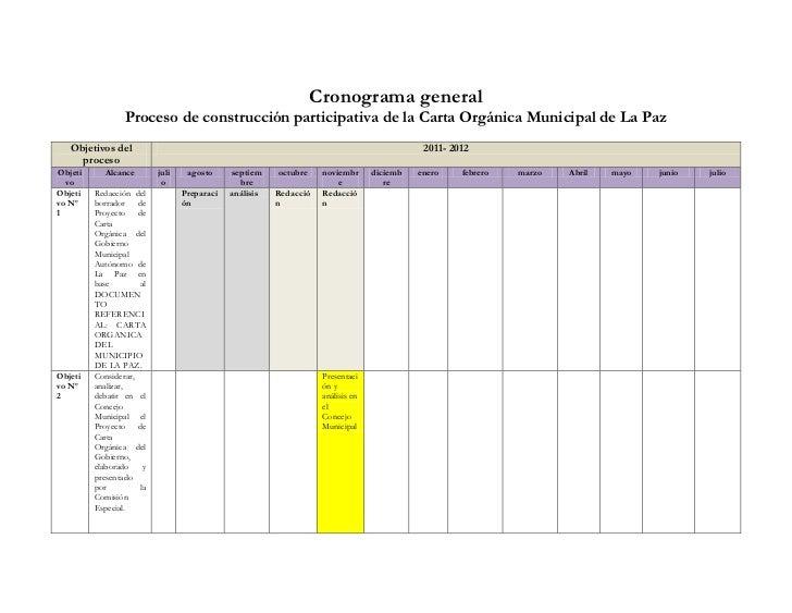 Cronograma general                 Proceso de construcción participativa de la Carta Orgánica Municipal de La Paz   Objeti...