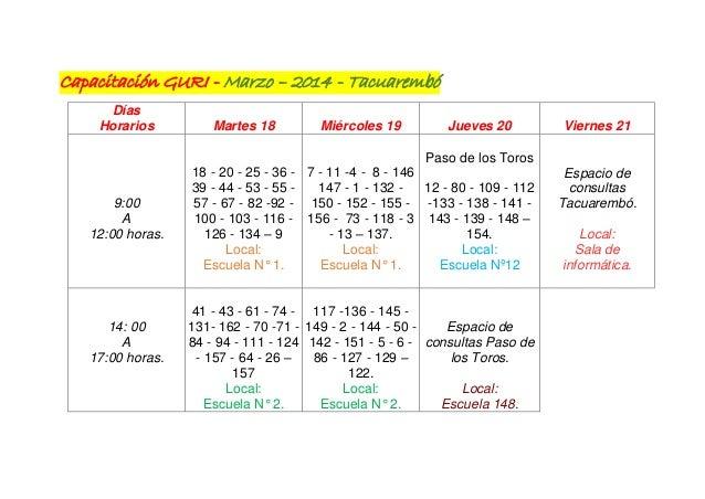 Capacitación GURI - Marzo – 2014 - Tacuarembó Días Horarios Martes 18 Miércoles 19 Jueves 20 Viernes 21 9:00 A 12:00 horas...