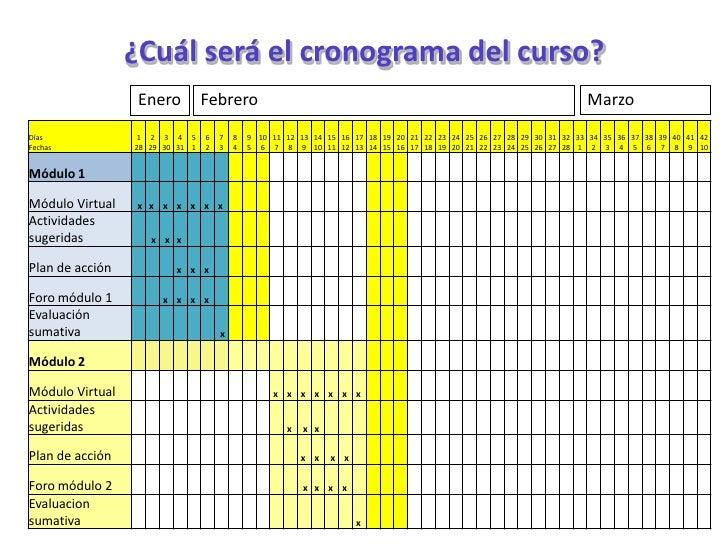 ¿Cuál será el cronograma del curso?<br />Enero<br />Febrero<br />Marzo<br />