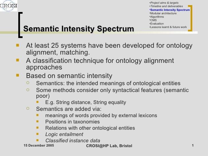 Semantic Intensity Spectrum <ul><li>At least 25 systems have been developed for ontology alignment, matching.  </li></ul><...