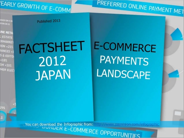 Cross-border eCommerce Factsheet Japan