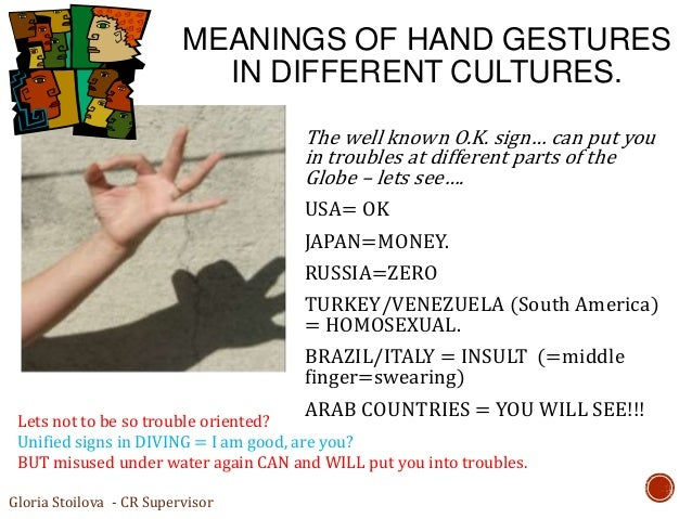 Hand Symbols And Meanings In Different Countries