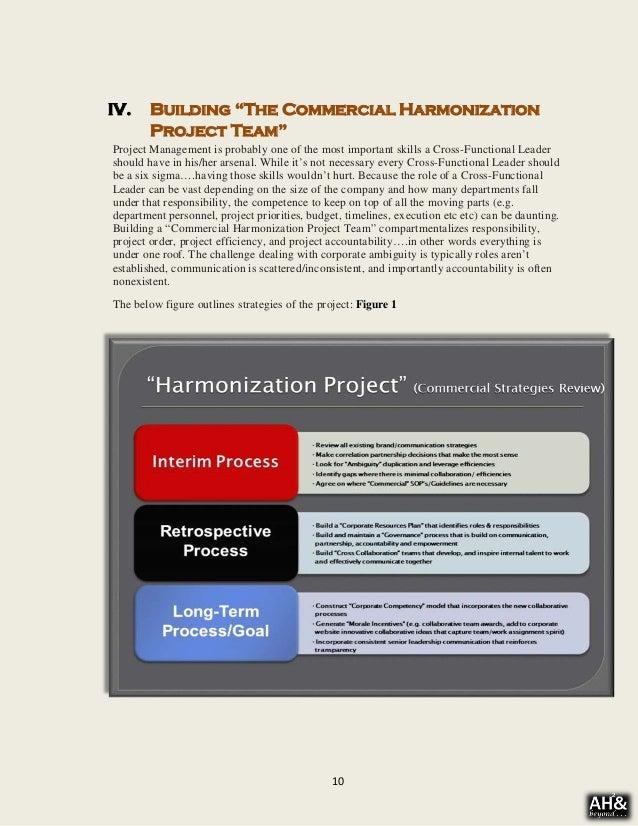 effective leadership term paper Effective leadership on studybaycom - business, term paper - professorn   57959.