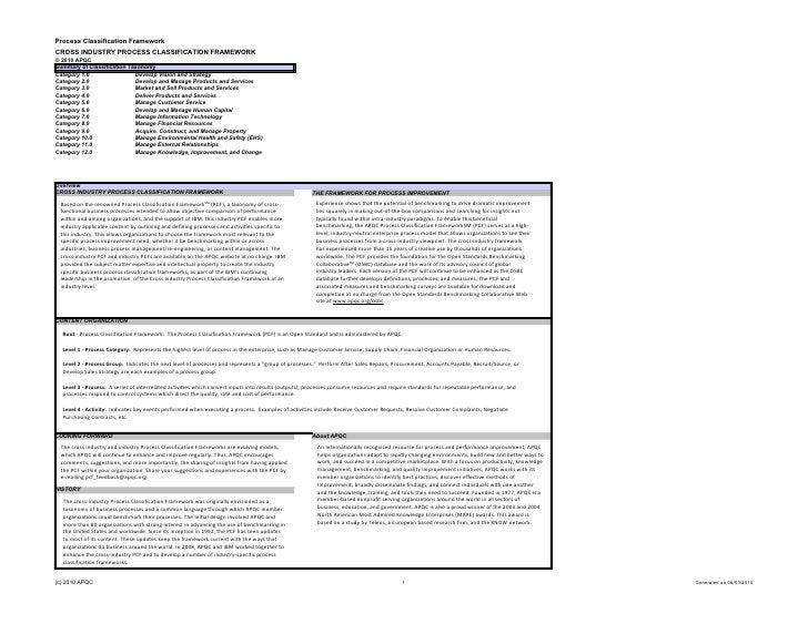 Process Classification Framework CROSS INDUSTRY PROCESS CLASSIFICATION FRAMEWORK © 2010 APQC Summary of Classification Tax...