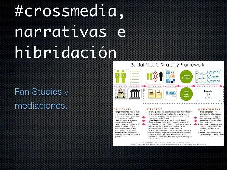 #crossmedia,narrativas ehibridaciónFan Studies ymediaciones.