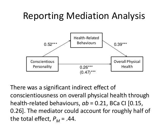 mediating relationship spss program