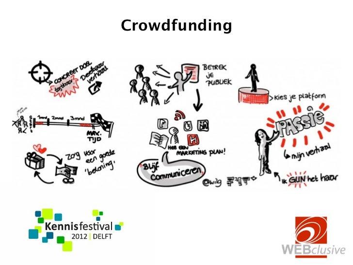 Crowdfunding Workshop Kennisfestival Delft