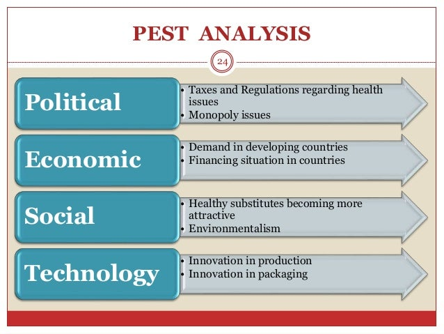 pest analysis of soft drink industry Industry analysis: soft drinks key factors for competitive success within the soft drink industry branch from the trends of the macroenvironment primarily, constant product innovation is imperative a company must be able to recognize consumer wants and needs, while maintaining the ability to adjust with the changing market.