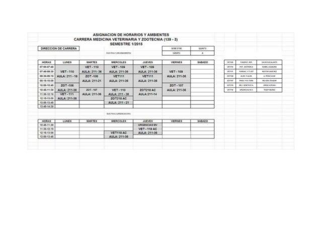ASIGNACION DE HORARIOS Y AMBIENTES CARRERA MEDICINA VETERINARIA Y ZOOTECNIA (139 - 3) SEMESTRE V2015  nmeccuou o:  cmneu  ...