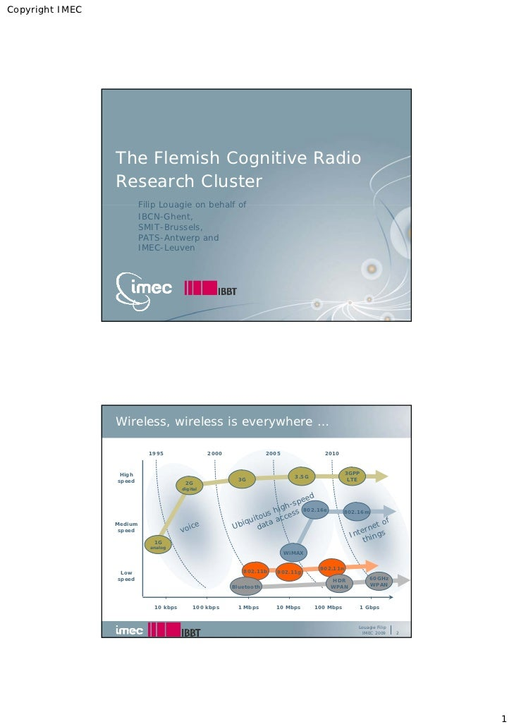 Copyright IMEC                      The Flemish Cognitive Radio                  Research Cluster                         ...