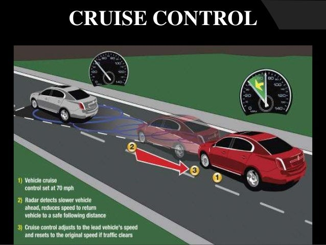 Using The Control Of The Speed Of A Car