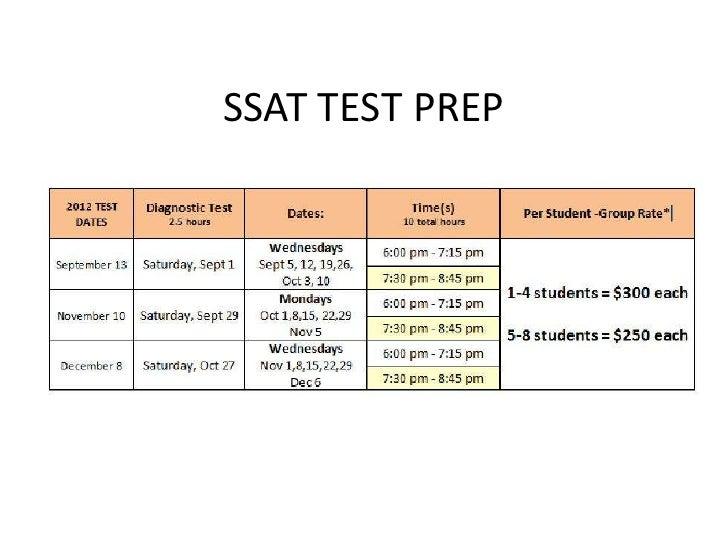Ssat test dates