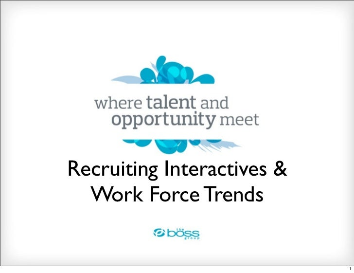 Recruiting Interactives &  Work Force Trends                            1