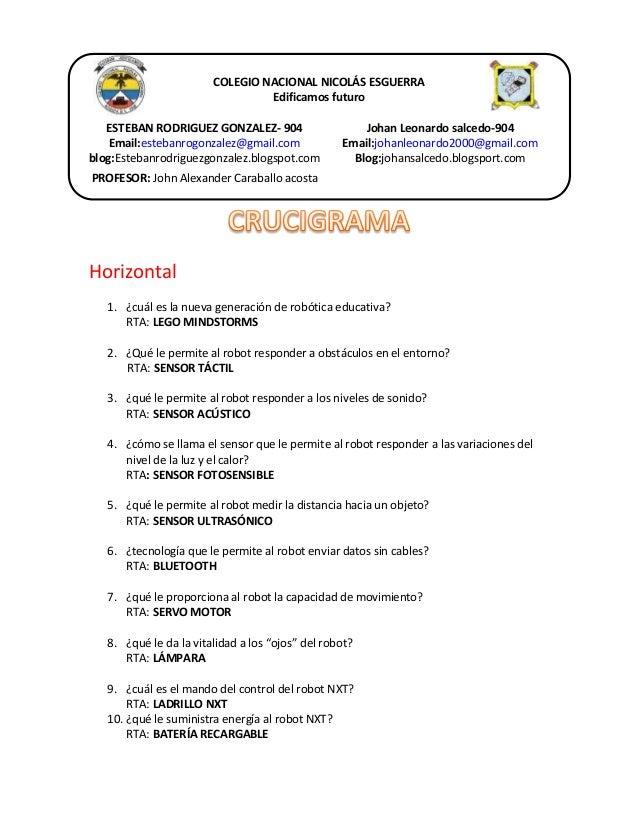 COLEGIO NACIONAL NICOLÁS ESGUERRA Edificamos futuro ESTEBAN RODRIGUEZ GONZALEZ- 904 Email:estebanrogonzalez@gmail.com blog...