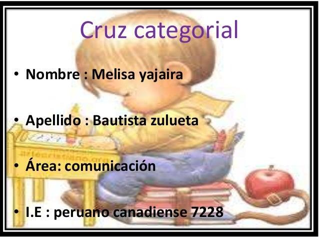 Cruz categorial• Nombre : Melisa yajaira• Apellido : Bautista zulueta• Área: comunicación• I.E : peruano canadiense 7228