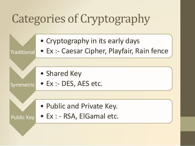 cryptography and steganography for secure communication Cryptography and steganography are such methods  but prior to that, message is encrypted by rsa algorithm to make communication more secure and.