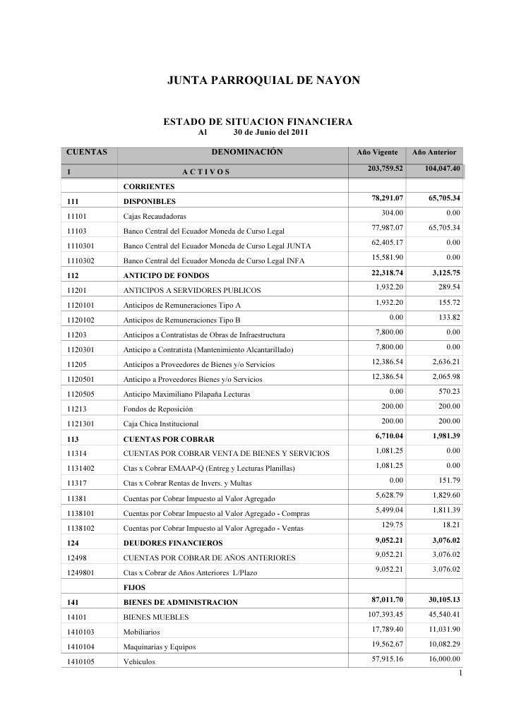 JUNTA PARROQUIAL DE NAYON                        ESTADO DE SITUACION FINANCIERA                                  Al       ...