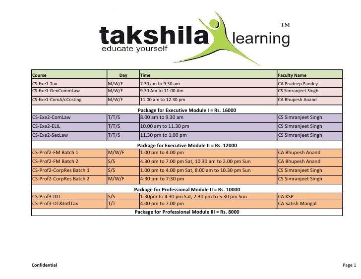 Cs courses list