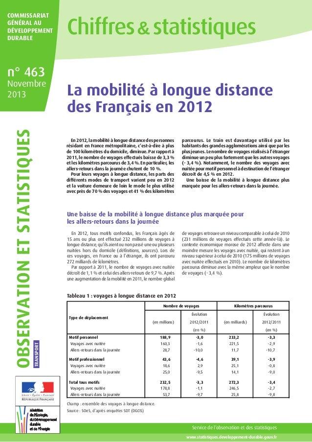 COMMISSARIAT GÉNÉRAL AU DÉVELOPPEMENT DURABLE  n° 463  La mobilité à longue distance des Français en 2012 En 2012, la mobi...