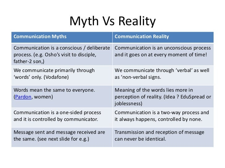 an analysis of verbal messages and myths Nonverbal communication is the process of conveying a message without the use of words it can help or hinder the clear understanding of your message, but it doesn't reveal (and can even mask.