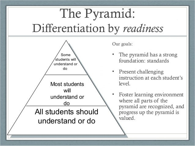 purpose of differentiated instruction