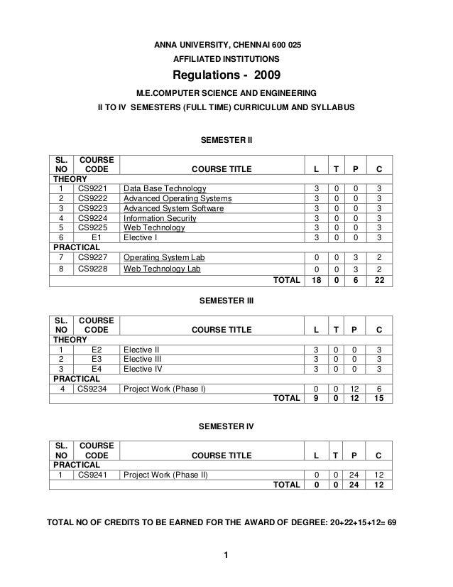 M.E. syllabus regulation 2009