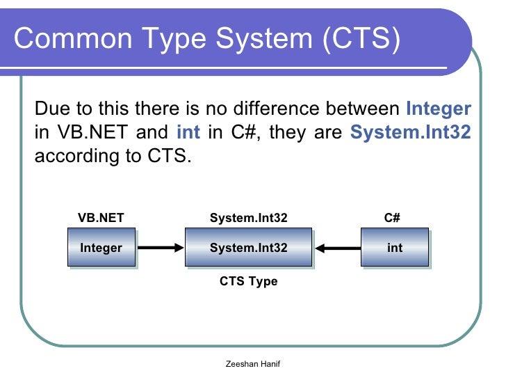 C# Kodlarının Derlenip Çalıştırılması - CLR,IL,CLS,CTS Kavramları