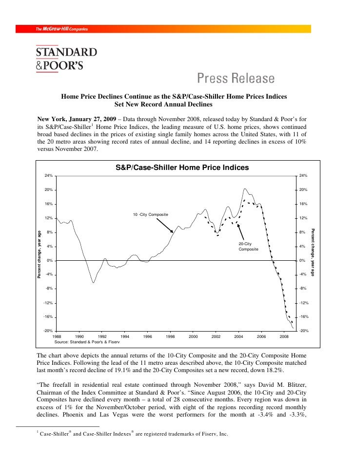 Home Price Declines Continue as the S&P/Case-Shiller Home Prices Indices                                                  ...