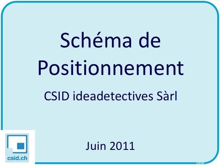Schéma dePositionnementCSID ideadetectives Sàrl       Juin 2011                           CSID