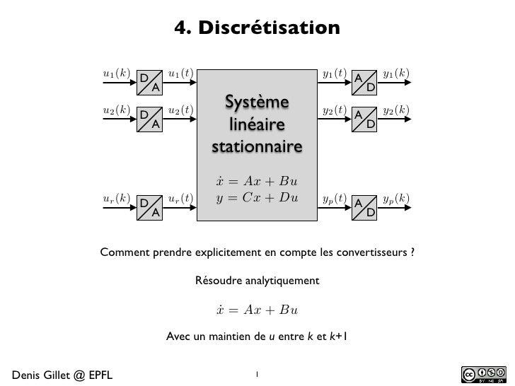 4. Discrétisation                 u1 (k) D       u1 (t)                             y1 (t) A       y1 (k)                 ...