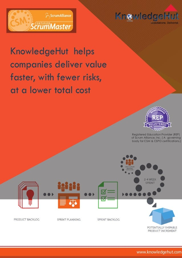 KnowledgeHut helps companies deliver value faster, with fewer risks, at a lower total cost www.knowledgehut.com Registered...