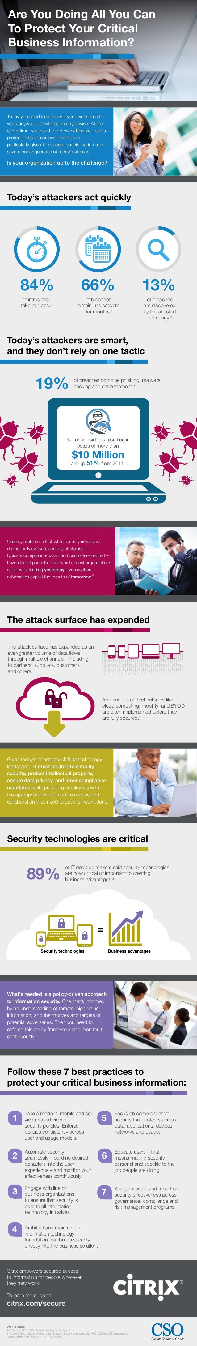 Are You Doing All You Can To Protect Your Critical Business Information?  Today you need to empower your workforce to work...