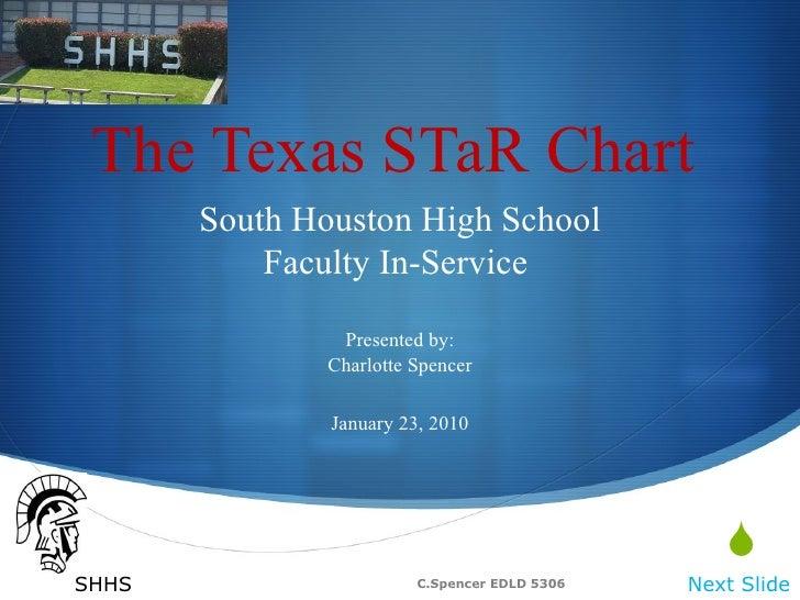 Cspencer Texas S Ta R Chart1