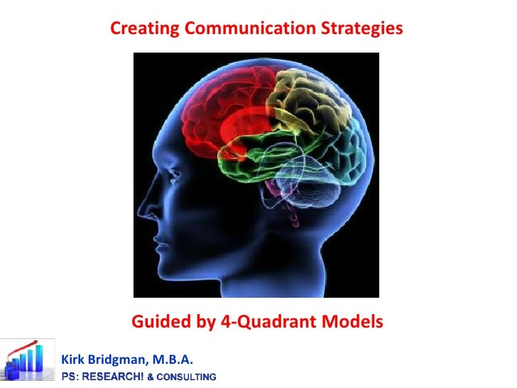 Creating Communication Strategies<br />Guided by 4-Quadrant Models<br />Kirk Bridgman, M.B.A.<br />