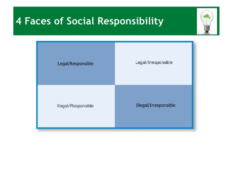 social responsibility of business definition pdf