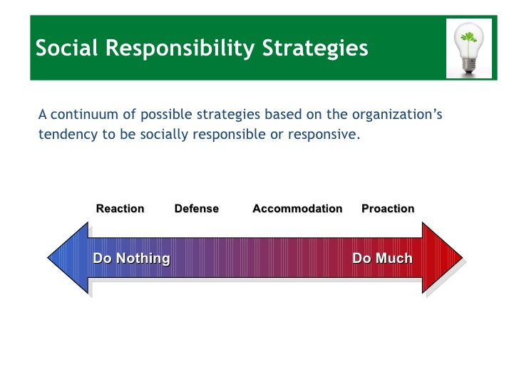 social responsibility strategy report Symantec is committed to make the world a better and safer place through its corporate responsibility to support social and environmental report, we describe.