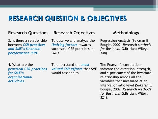 Dissertation Corporate Disclosure
